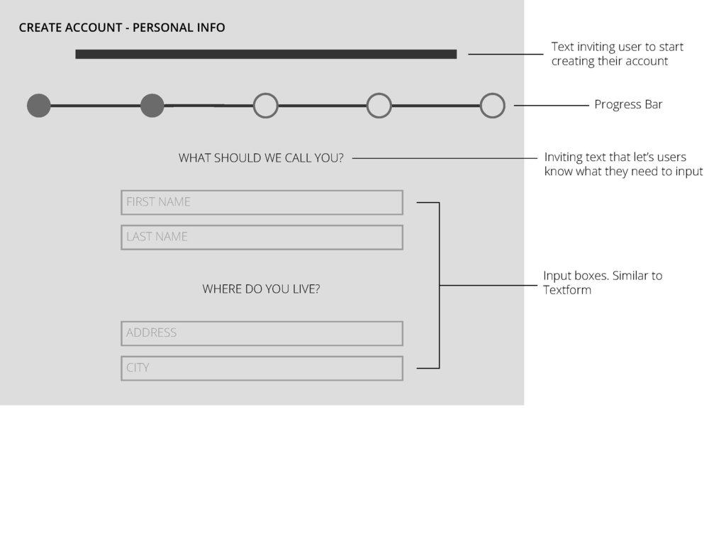 Wireframes_Duaa1_Page_3